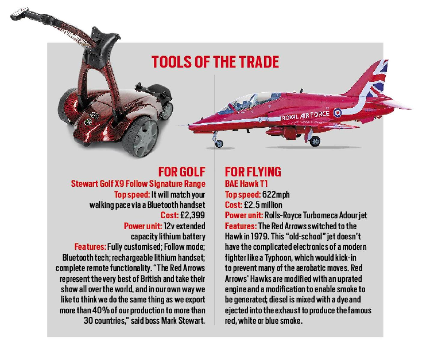 Red Arrows tools